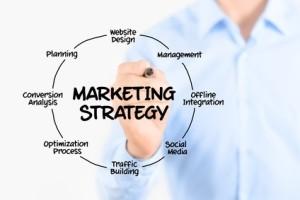 ecommerce - marketing